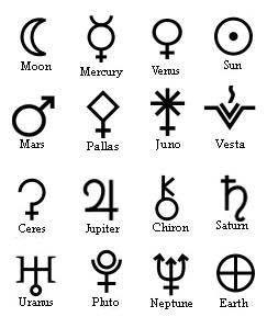 Find out your Chinese Zodiac Sign